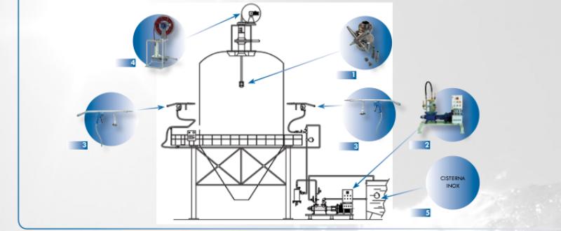 Atomizzatore-superiore-HIDROtime