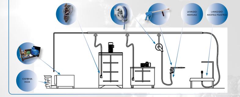 lavaggio mastelli - catalogo Hidrotime
