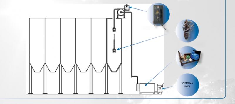 lavaggio silos - HIDROtime